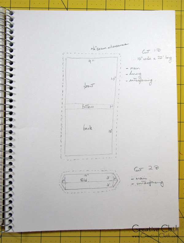 How I Design Bags and Purses Part 1: From Inspiration to Sketchbook